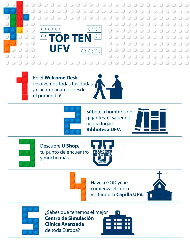 Bienvenida 2017 - Top Ten
