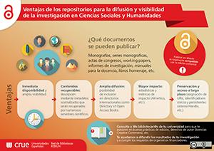 Biblioteca UFV - Recursos para trabajos académicos